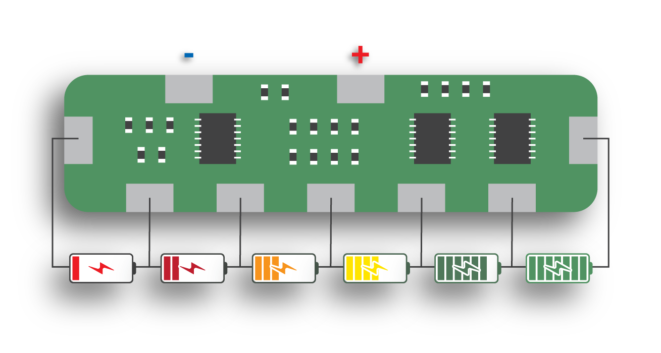 BMS of current sensors