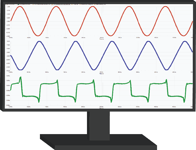 sinusoidal wave graph